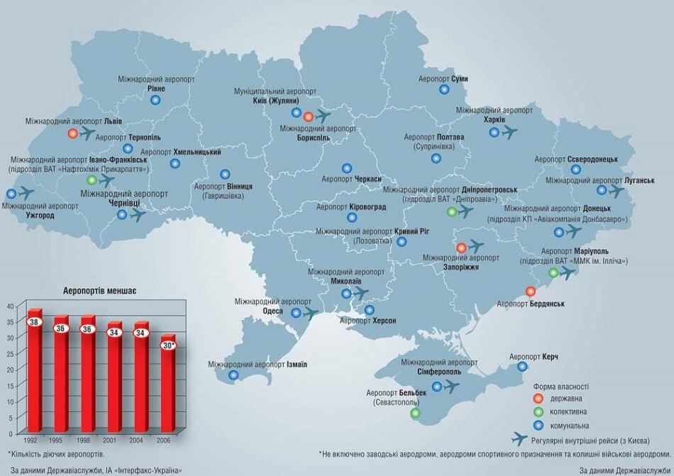 карта аэропортов Украины
