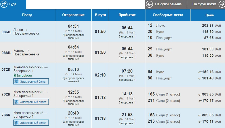 жд билеты Днепропетровск-Запорожье