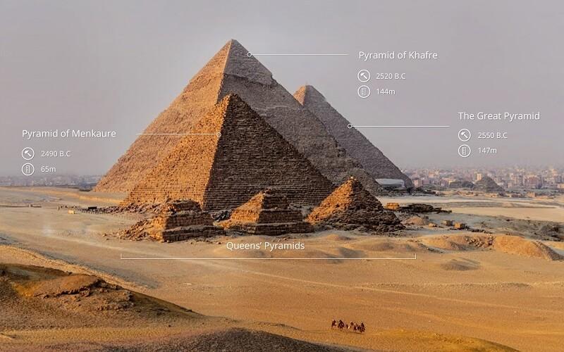 розміри пірамід в Гізі