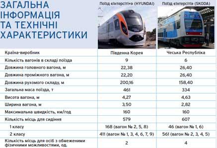 Купить билет на поезд днепр николаев купить билет на поезд сочи белореченск