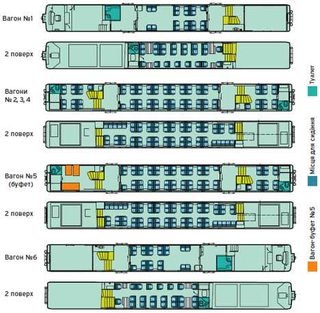 схемы вагонов skoda vagonka