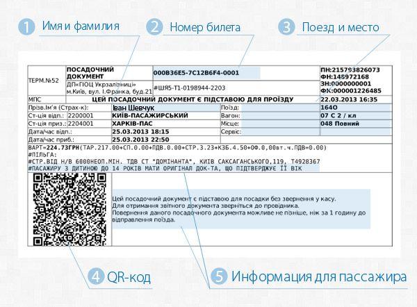 Так выглядит электронный ЖД билет
