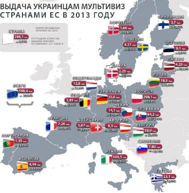 выдача украинцам мультивиз Евросоюзом