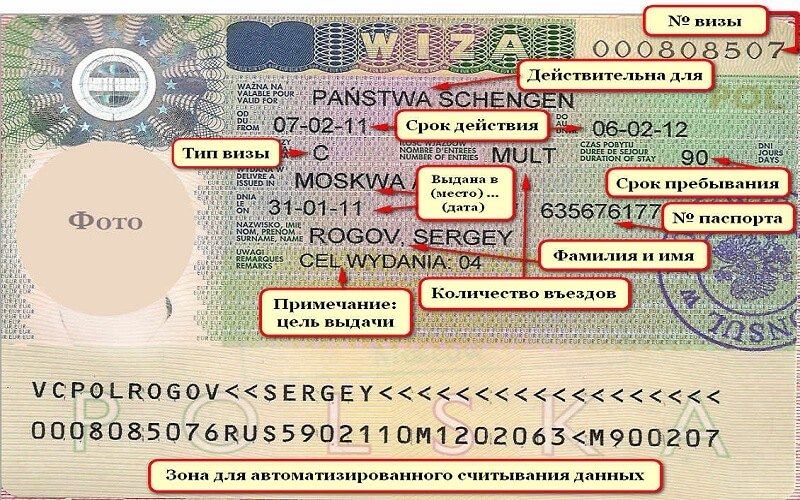 Данные указанные на визе