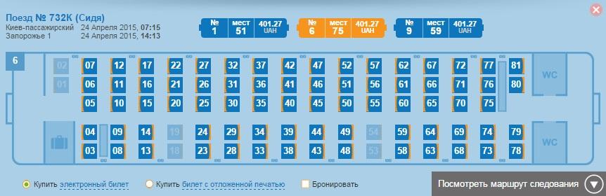 Оформление билета из Киева в Запорожье