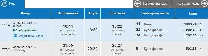 Харьков-Львов