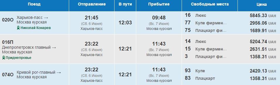 Харьков Москва