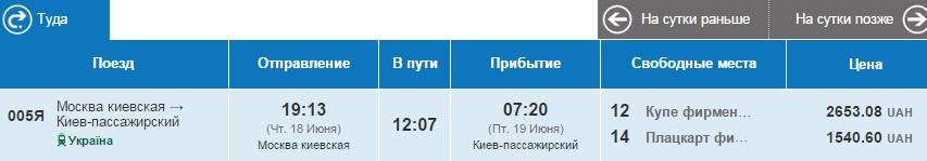 Билеты из Москвы в Киев