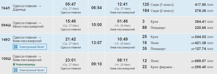 Из Одессы в Киев