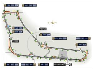 схема траси в Монці, Італія