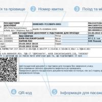 Як придбати залізничний квиток онлайн?