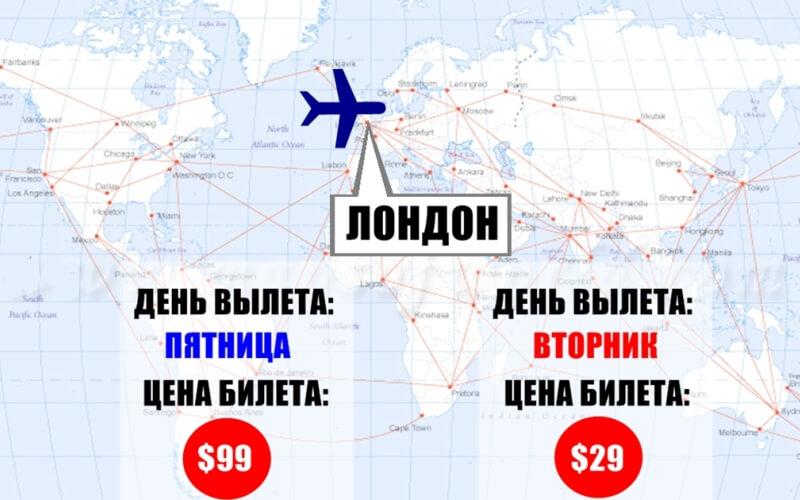 Лайфхаки для путешественников: авиабилеты