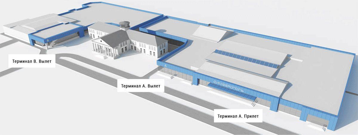 Аэропорт Симферополь карта