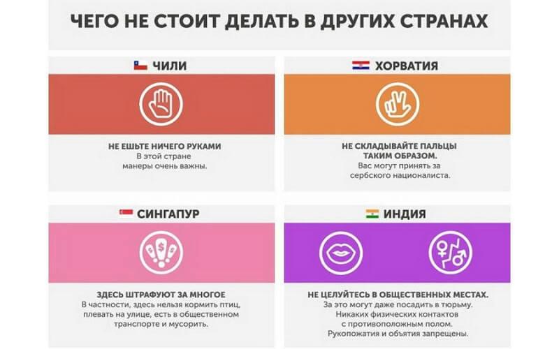 Правила других стран
