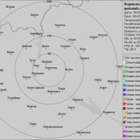 Радар Борисполь