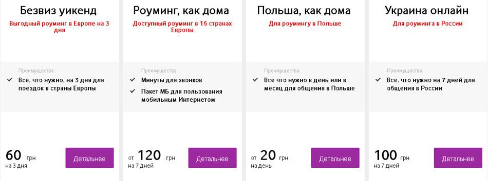 дзвінки в Україну водафон