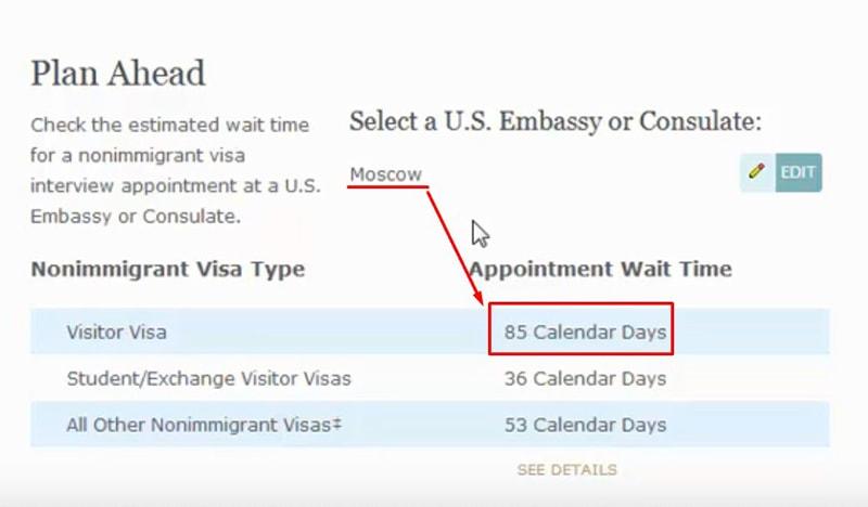 Сроки выдачи визы США в Москве
