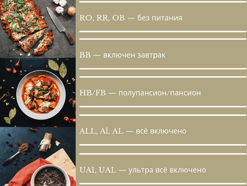 Типы питания в отелях